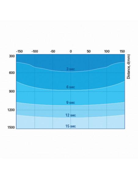 Ionizační tyč SIB1-240A
