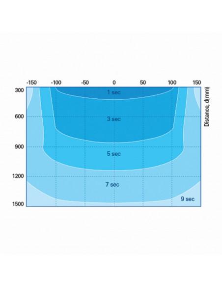 Ionizační tyč SIB4-2000