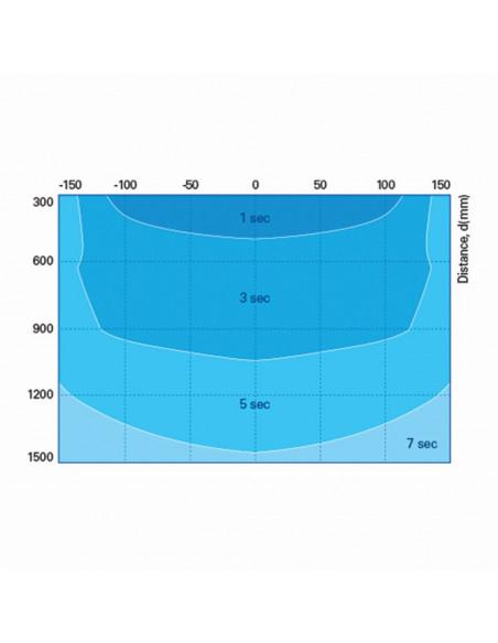 Ionizační tyč SIB7-540