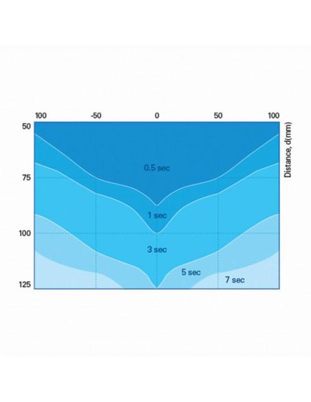 Tyčový ionizátor SKB-1700